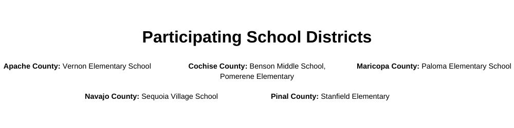 Participating school districts