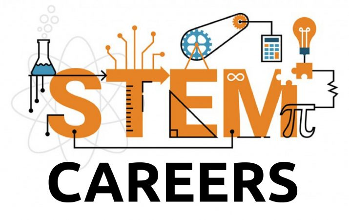 Resource Directory STEM Careers Graphic - 2020@4x-80